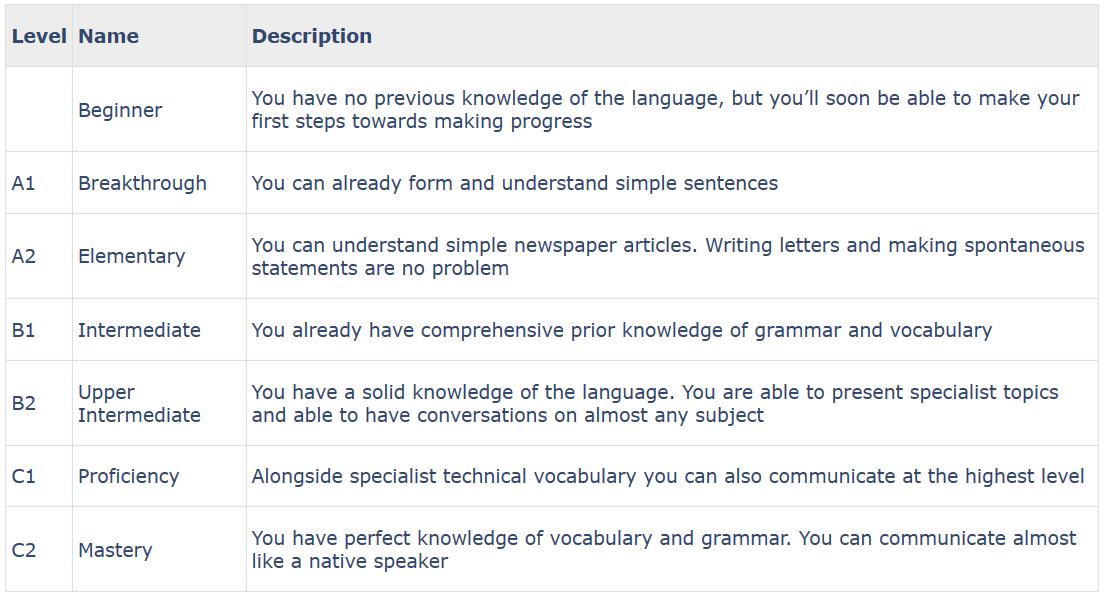 เรียนภาษาอังกฤษออนไลน์  ตรงจากโรงเรียนประเทศอังกฤษ