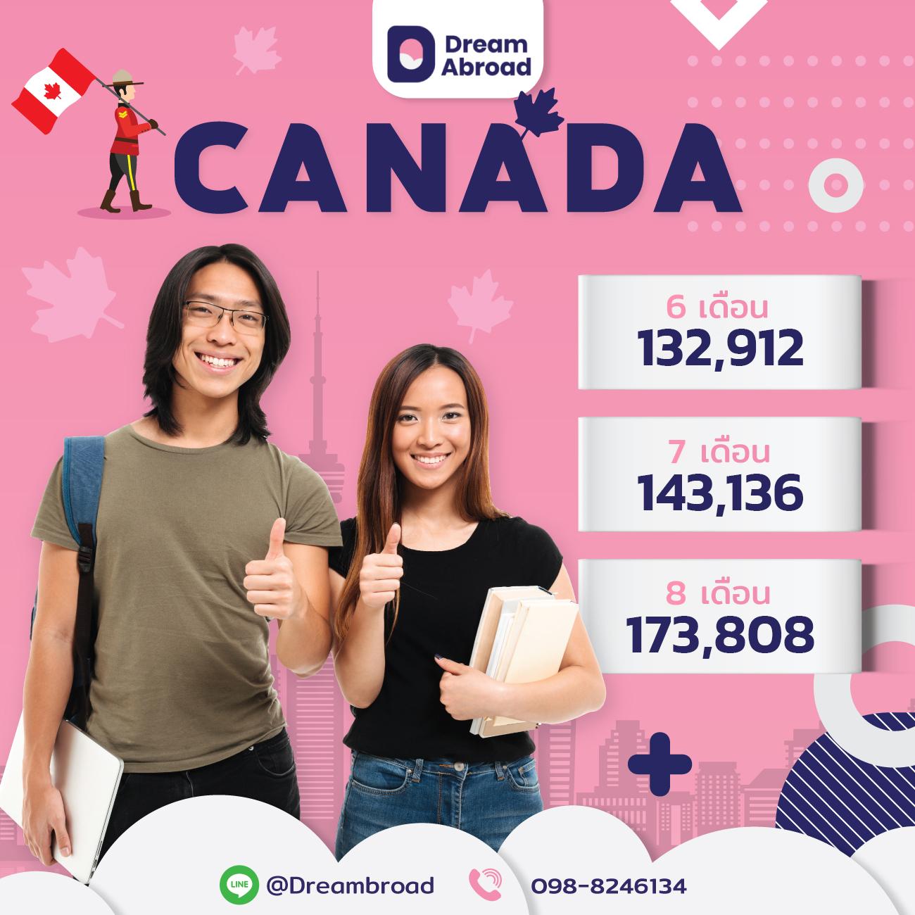 เรียนภาษาที่แคนาดา, เรียนต่อที่แคนาดา